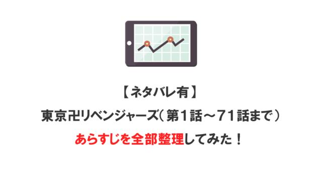 【ネタバレ有】東京卍リベンジャーズの(第1話~71話まで)あらすじを全部整理してみた!