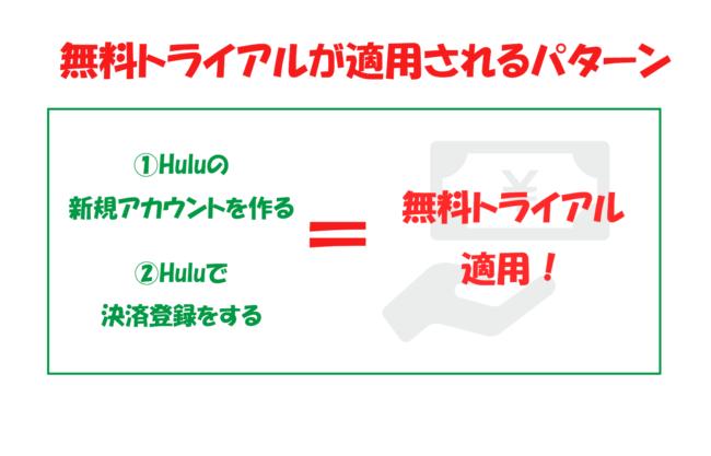 Huluの無料トライアルが適用されるパターン