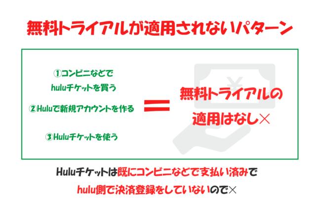 Huluの無料トライアルが適用されないパターン